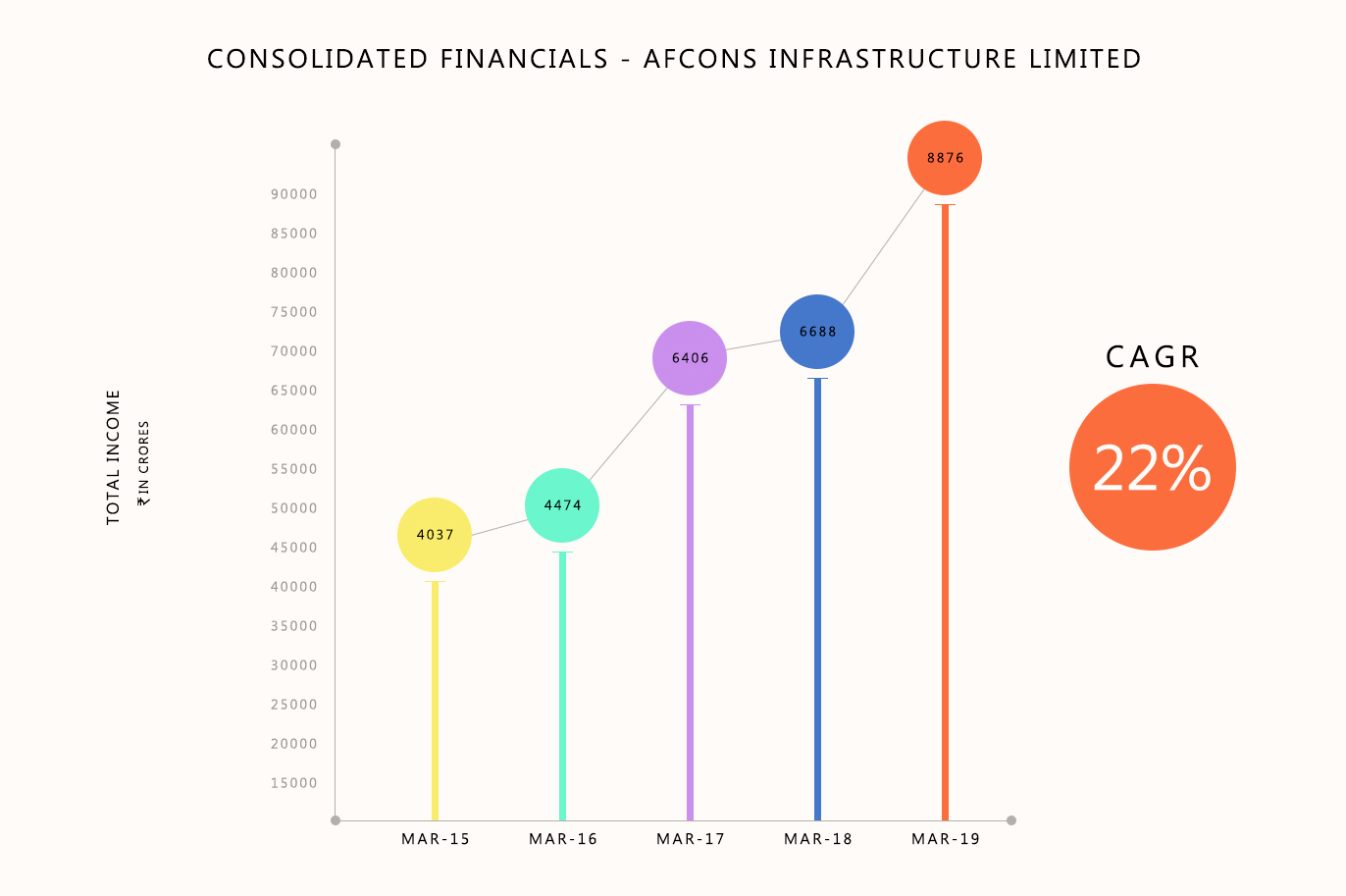 afcons infrastructure limited mumbai